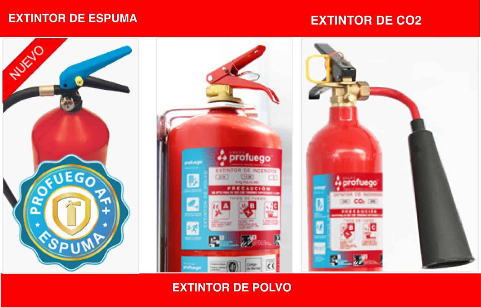 definicion tipo y clasificación de extintores